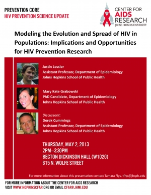 Modeling the Evolution and Spread of HIV in Populations: Implications and Opportunities for HIV prevention Research