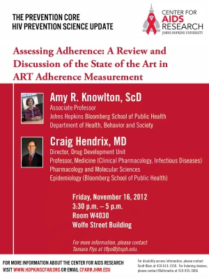 HIV Prevention Science Update: Assessing Adherence